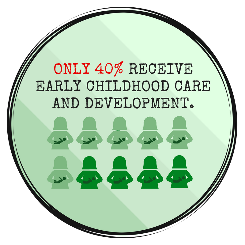 Copy of Copy of STUNTED RURAL CHILDREN UNDER 6.png