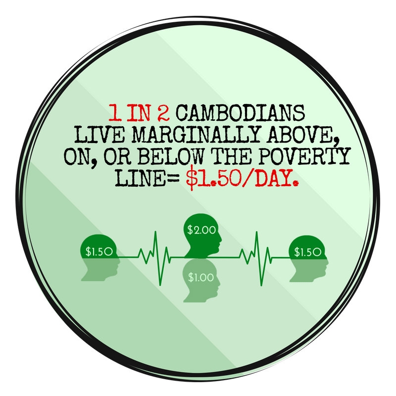 1 in 2 Cambodians (2).png