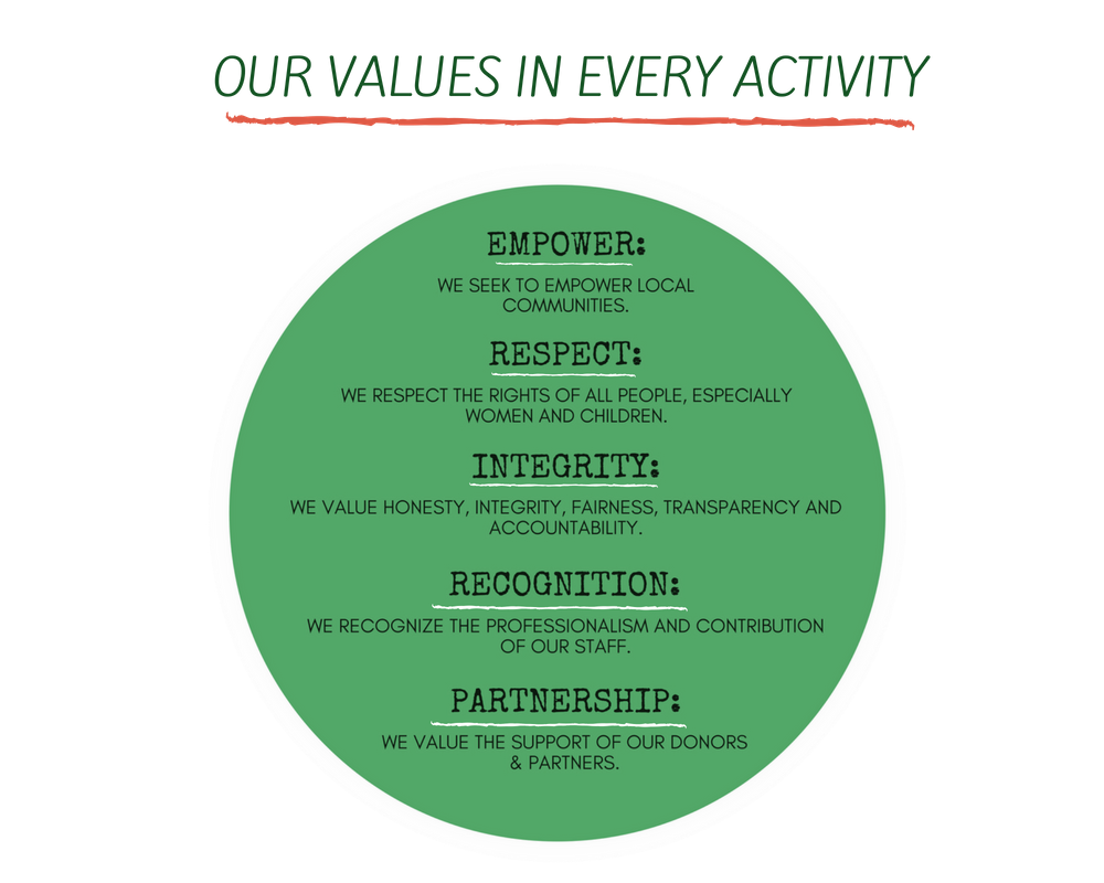 Our Values in Every Activity (7).png