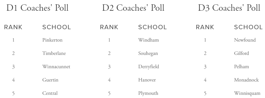 Coaches Poll Week 5.png