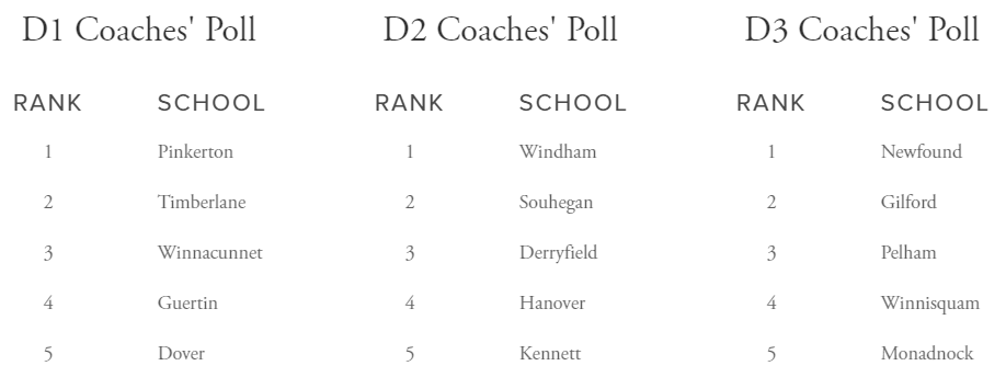 Coaches Poll Week 6.png