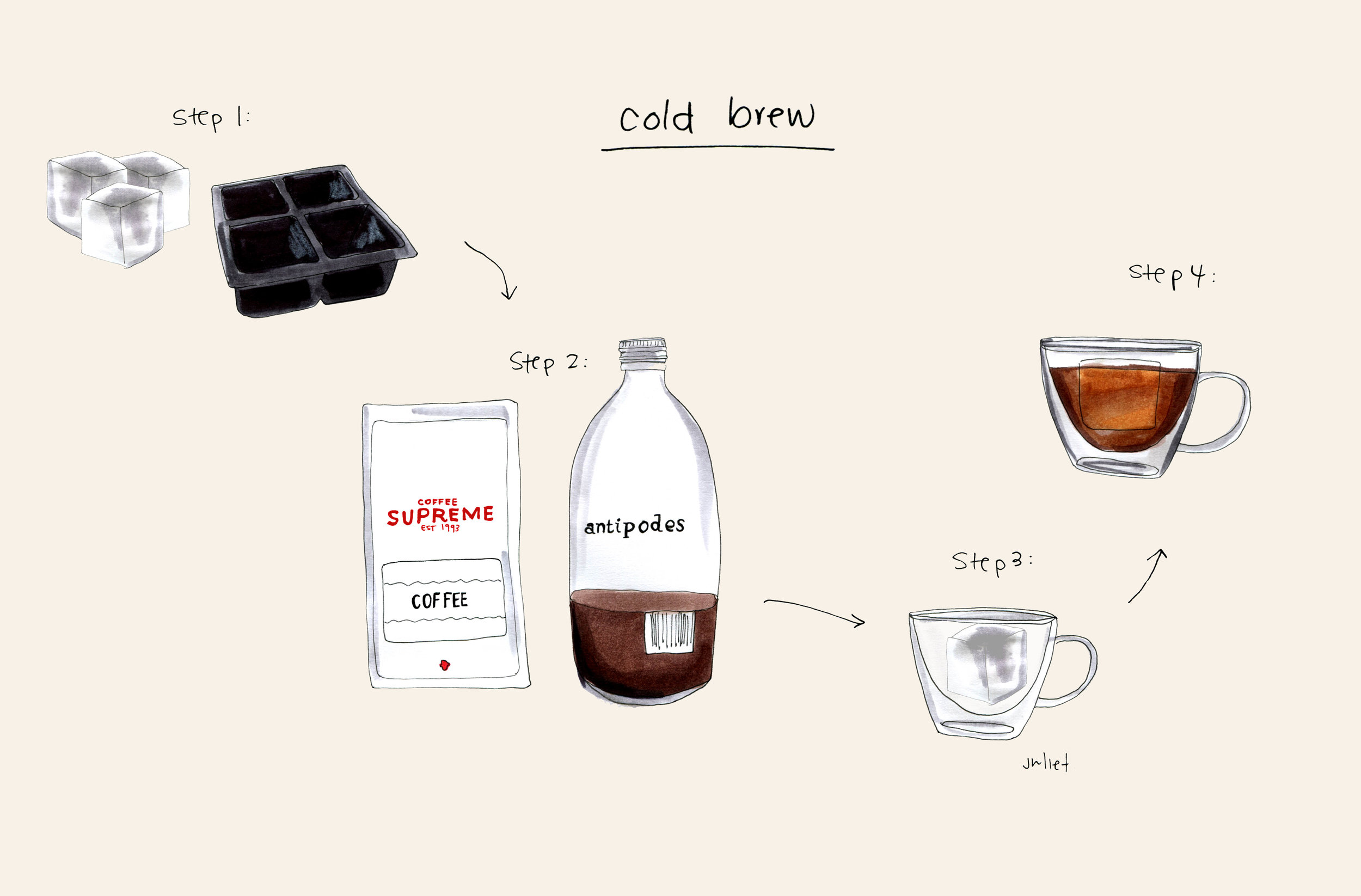 how to make cold brew_ the juliet report