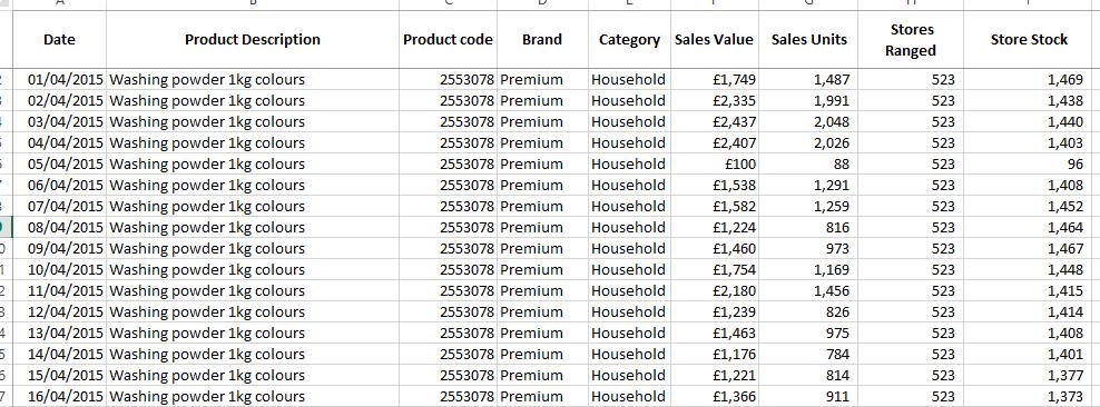 Estate Data Snippet