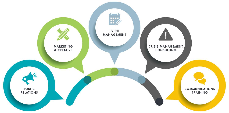 Bernstein-Associates-Services-Infographic