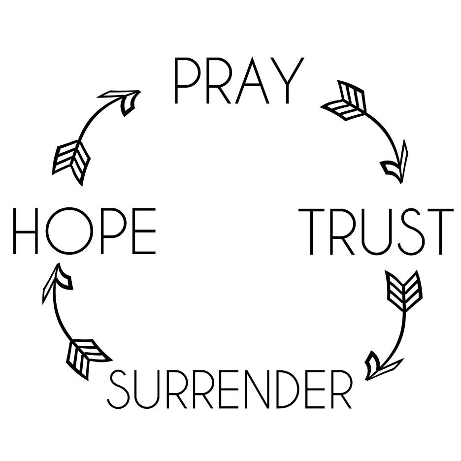 Hope-Pray-Trust-Surrender.jpg