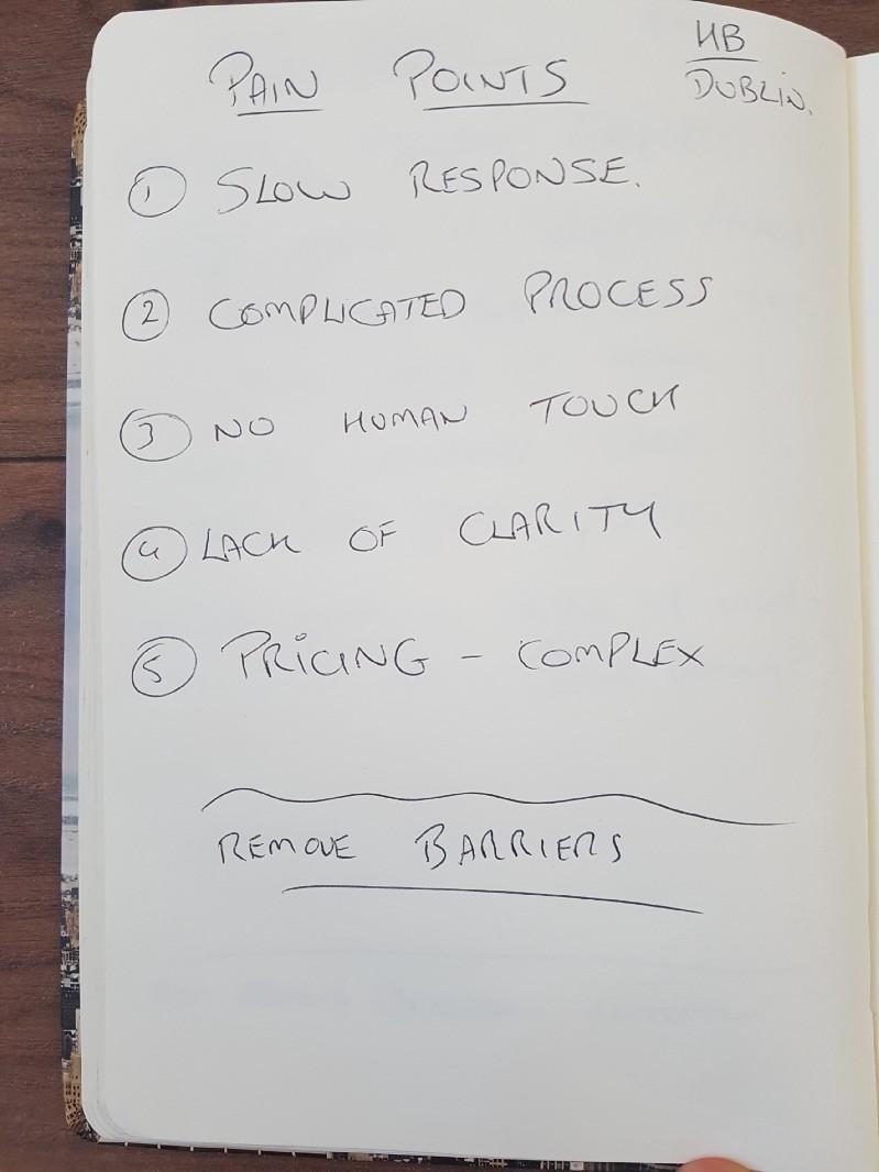 My Sales Process Pain Points