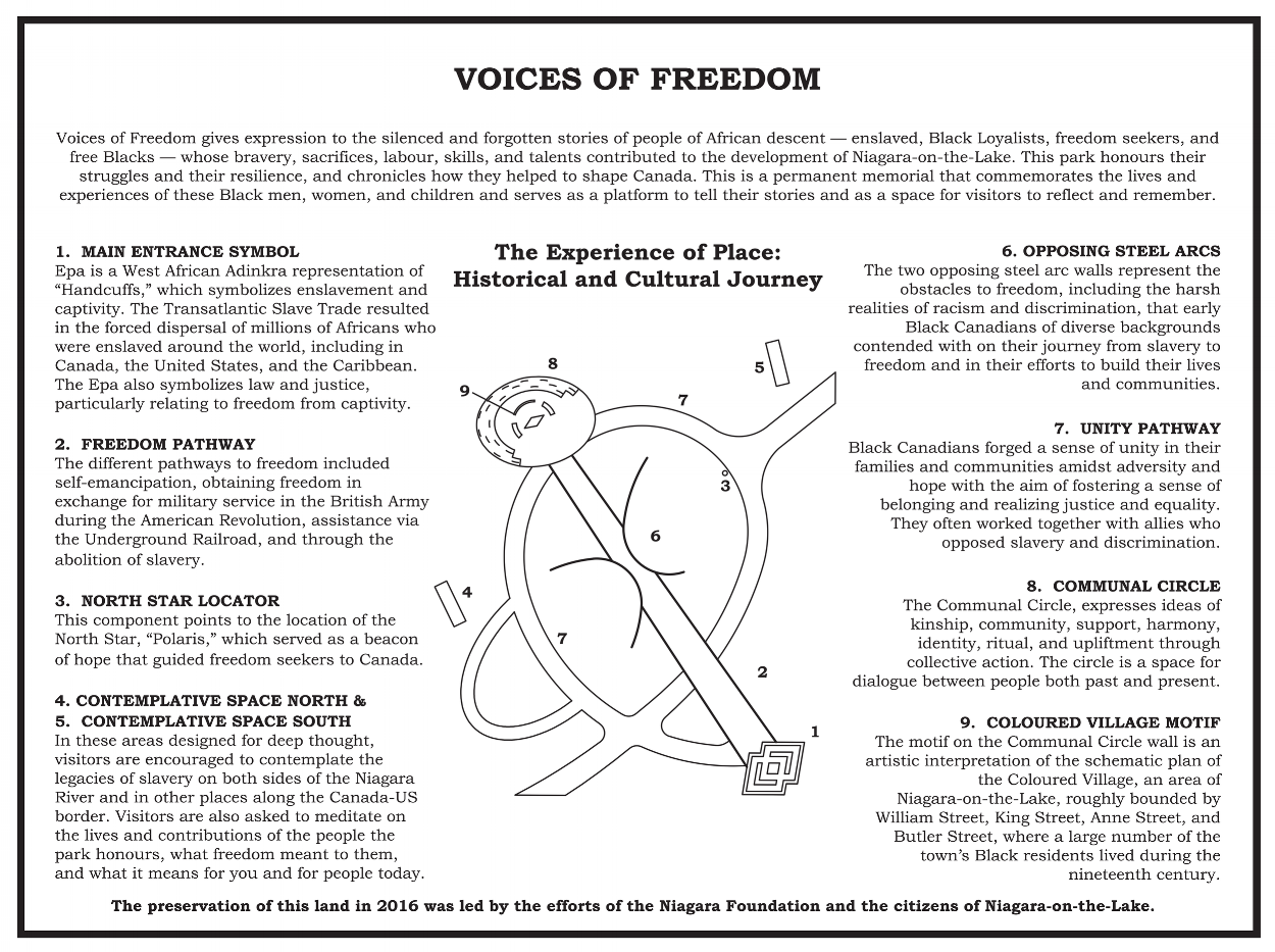 Site Key Information Panel FINAL - NOTL - Voices of Freedom - 2018.png