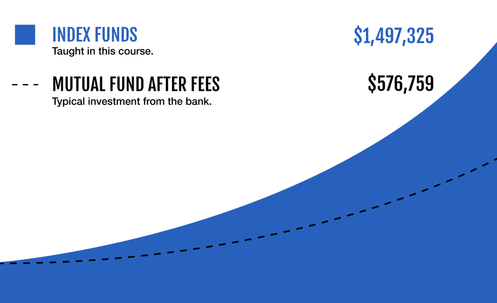 index-funds-vs-mutual-funds-canada