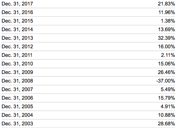 historical-stock-returns-1