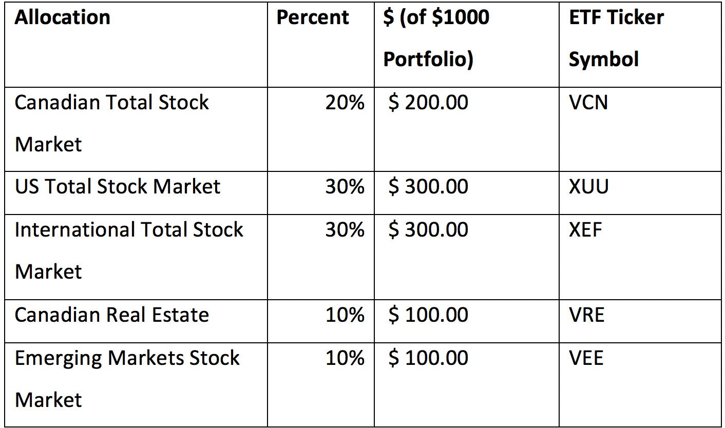 index-fund-model-portfolio-b1