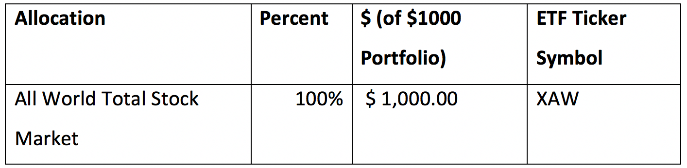 Model Portfolio C - Chart.png