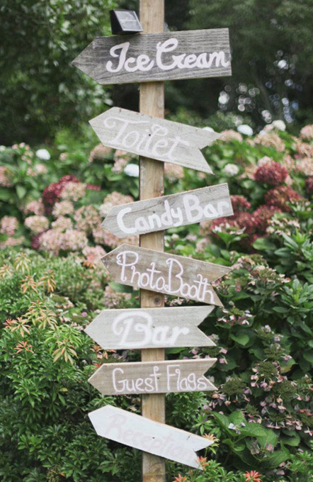 Rustic Signpost - Custom