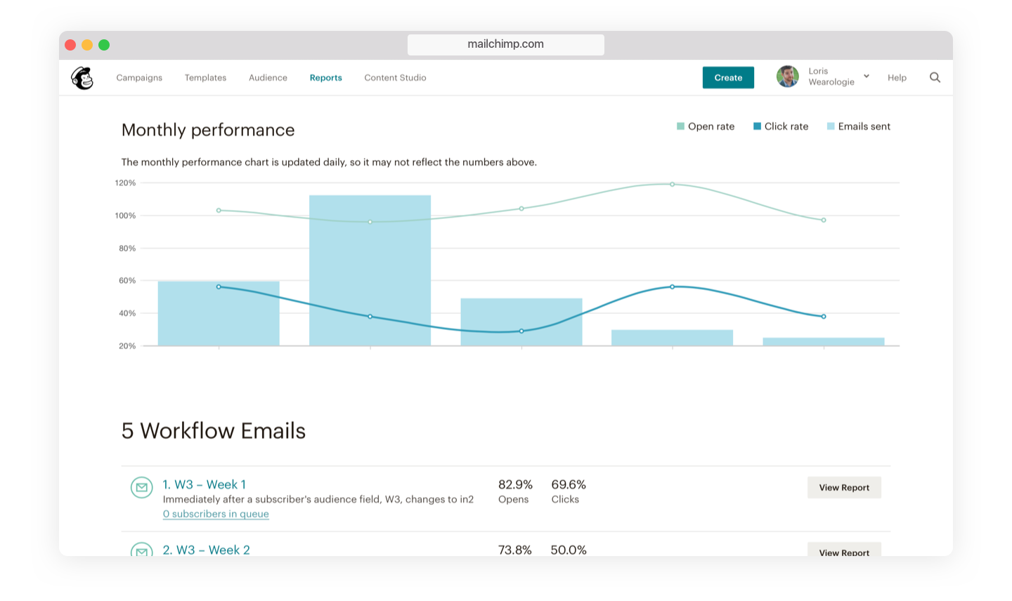 Interface de l'outil MailChimp.