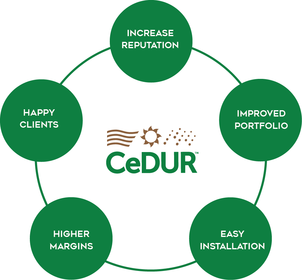 CeDUR Roofing Contractor