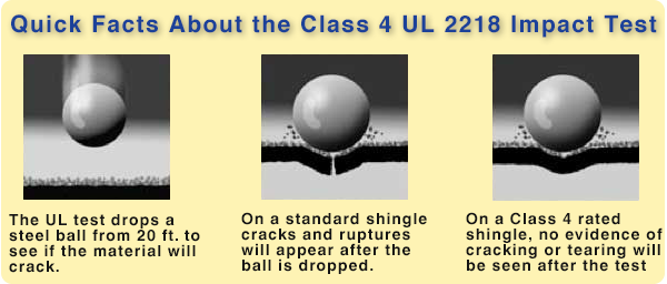 class-4-impact-rating-graph.png