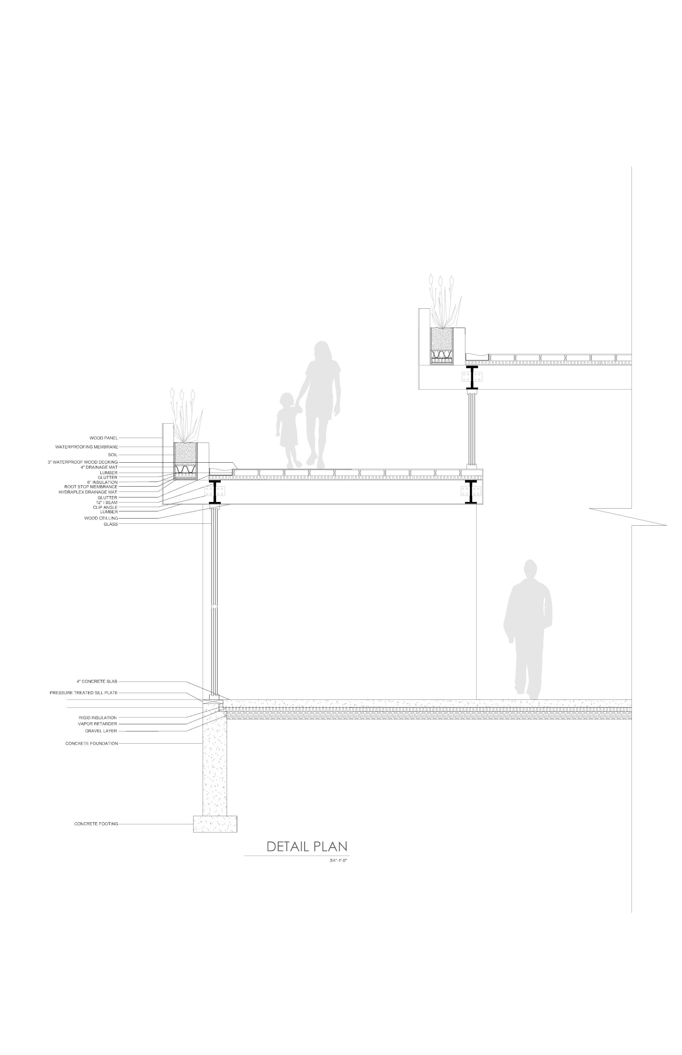 Hunky Dori House 3- DETAIL PLAN.jpg