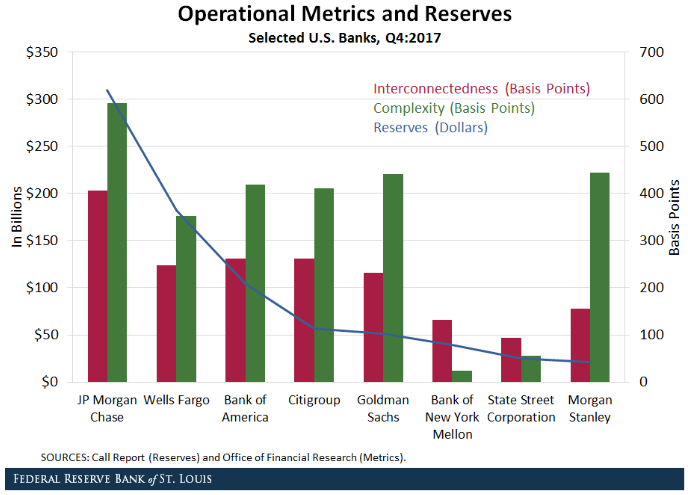 Operational Metrics and Reserves.png