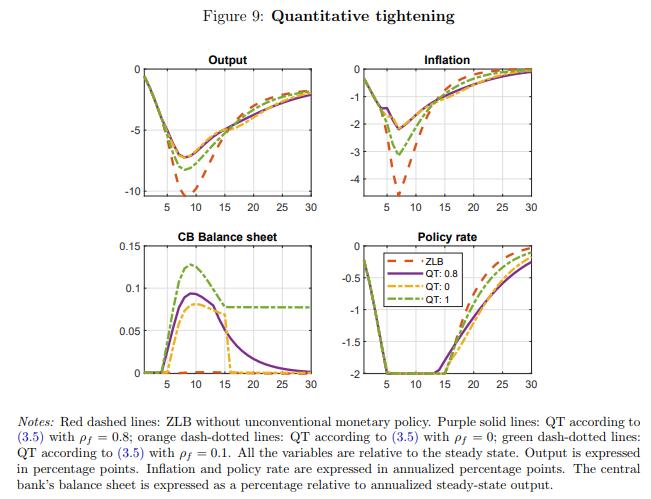 Figure 9 Quantitative tightening.png
