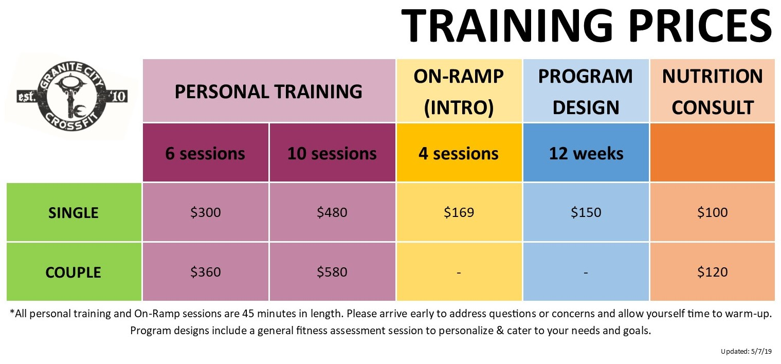 training pricing chart.jpg