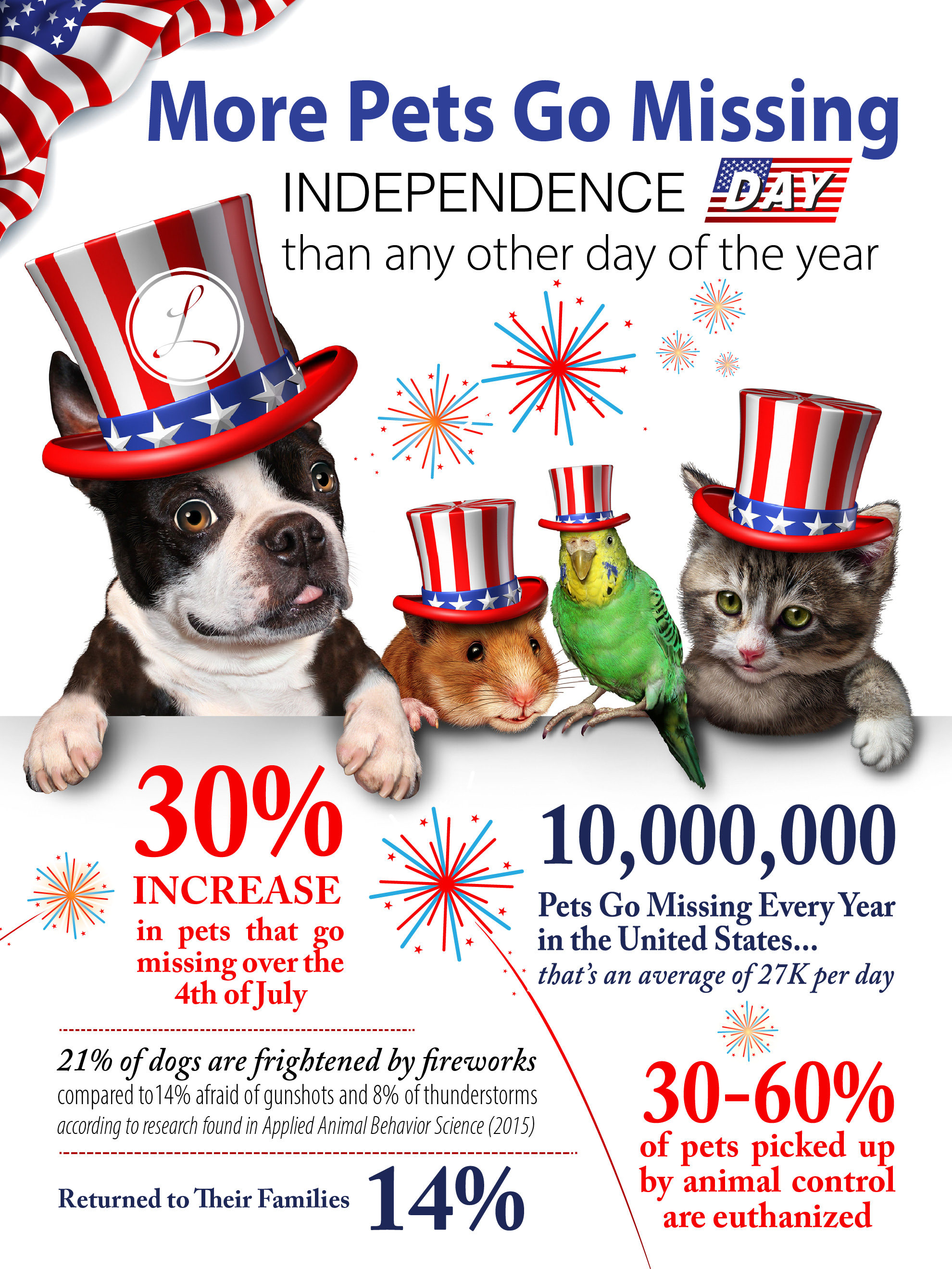Pets-and-4th-of-July-post.jpg