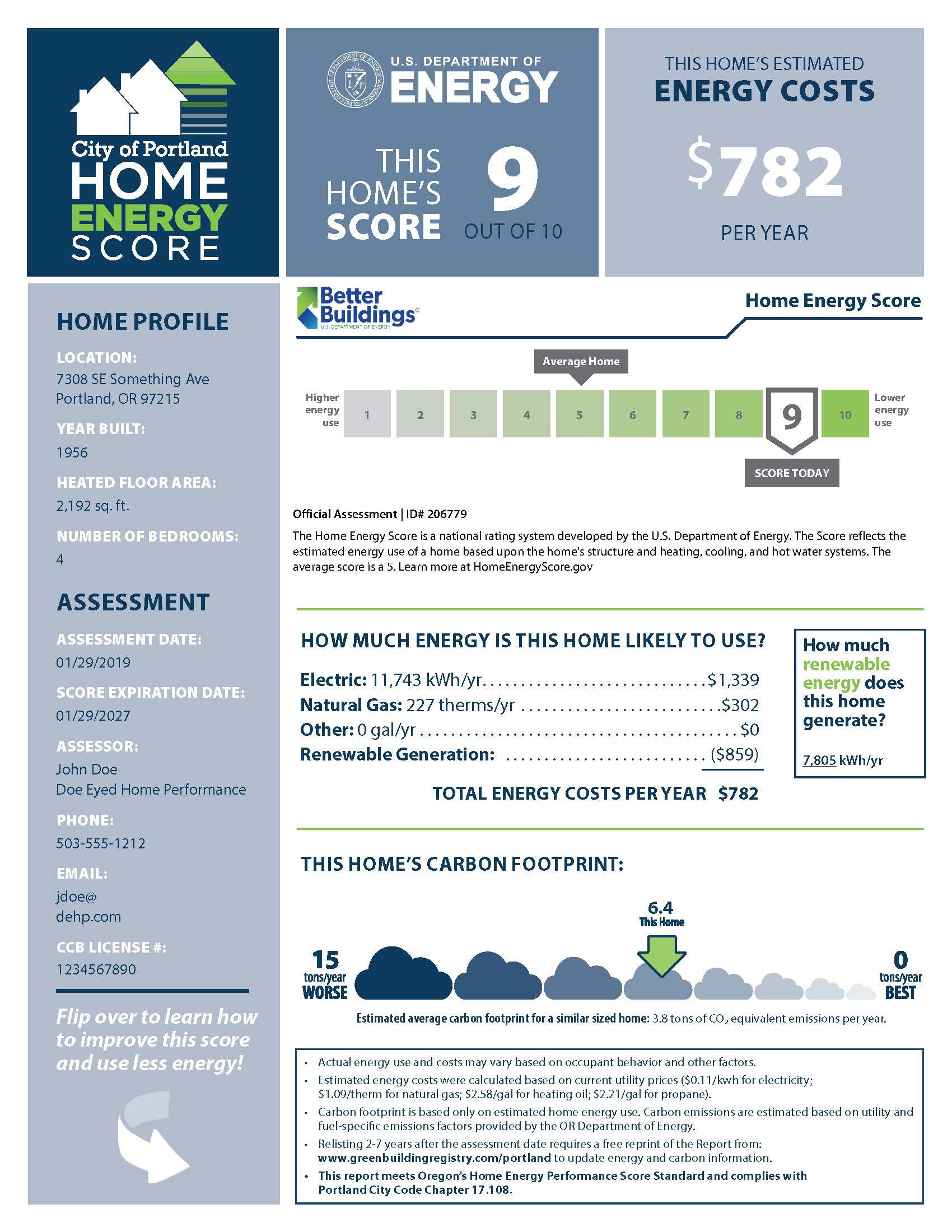 Sample Home Energy Report - Existing Homes_Front.jpg