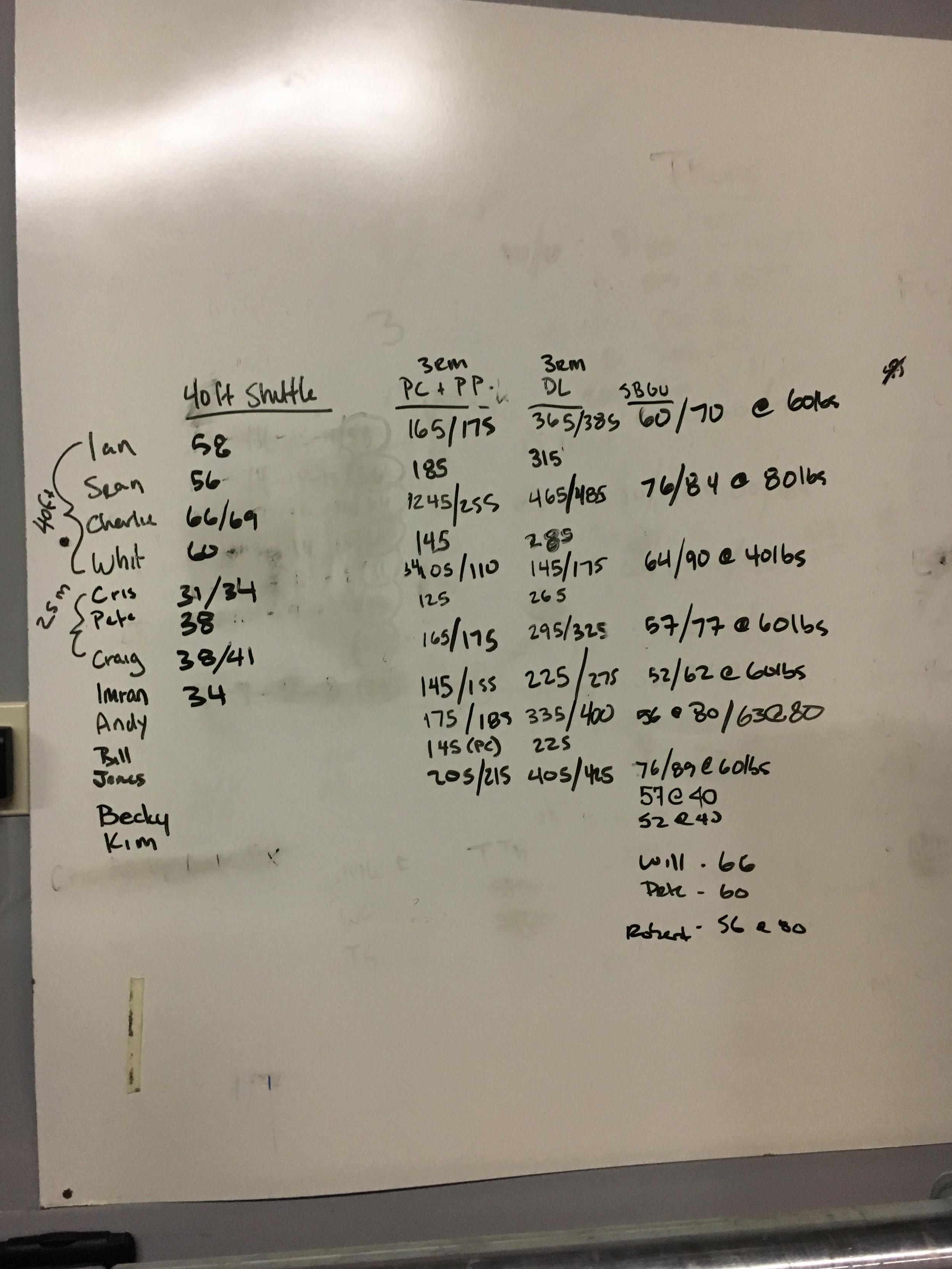 Assessment Results - White Board.jpg