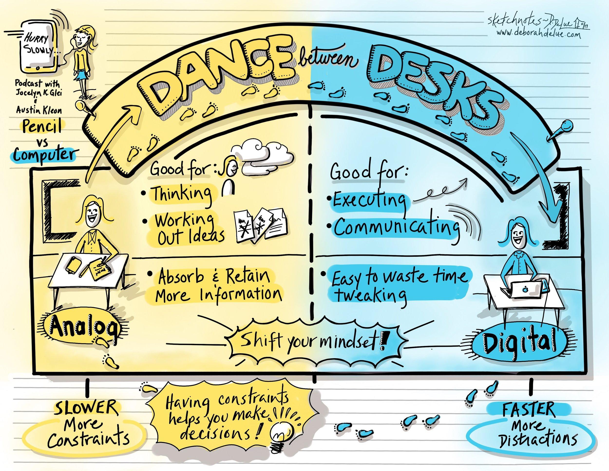 Dance_between_Desks.jpg