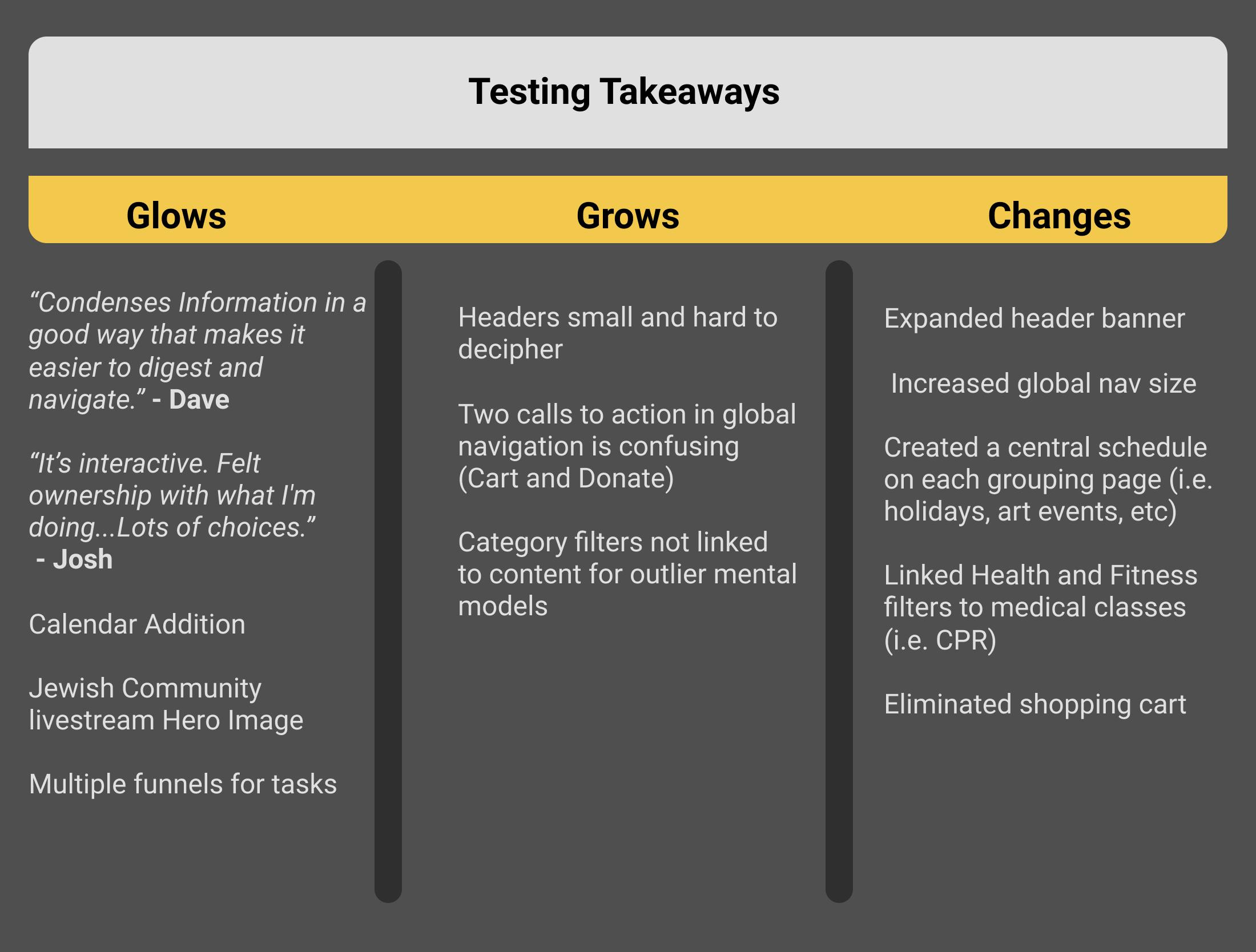usability testing takeaways.jpg
