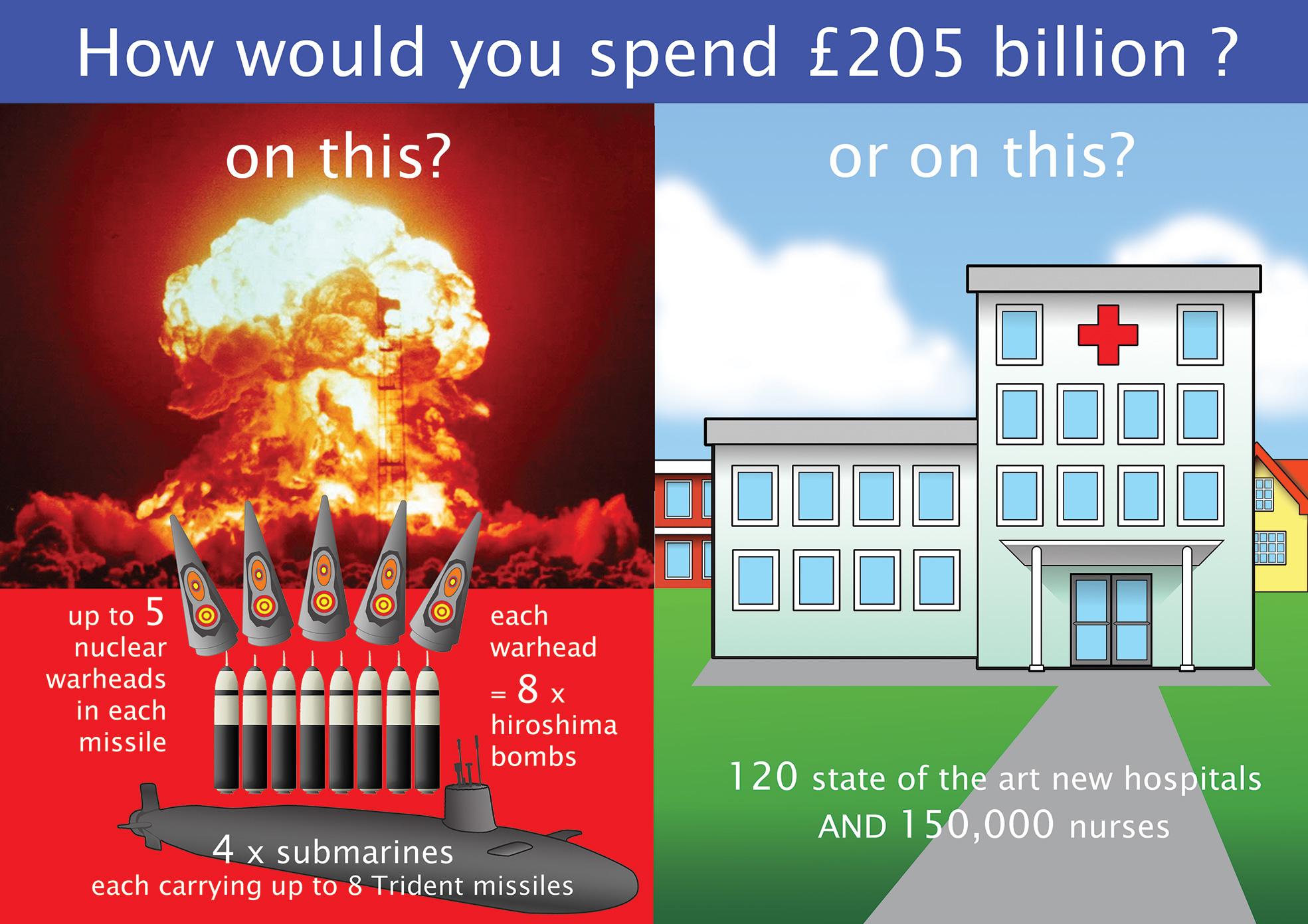 Download Infographic - Download Infographic, created by Lis Fields.