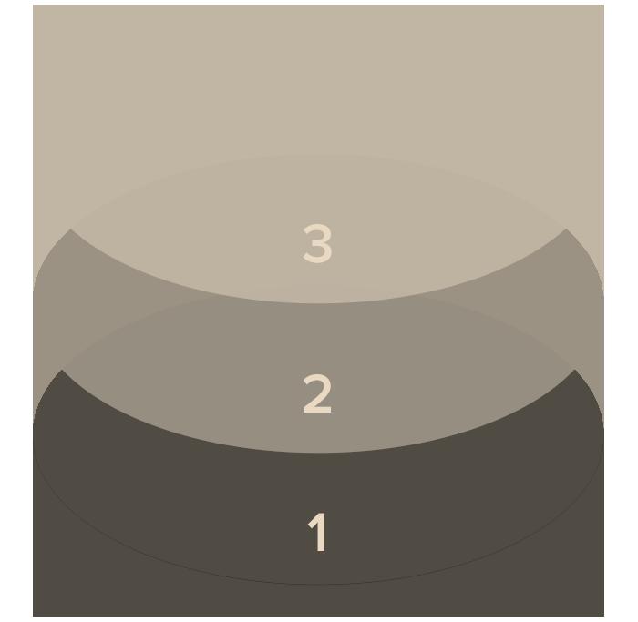 property-pizza-diagram.png