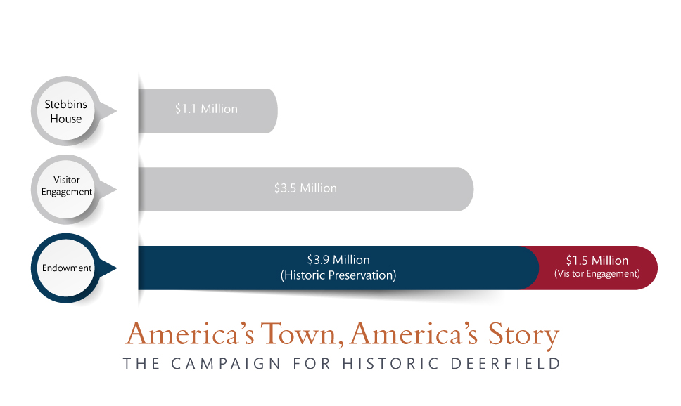 Campaign-Infographic-endowment-only.jpg