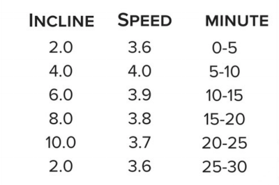 treadmill+series+1+.png