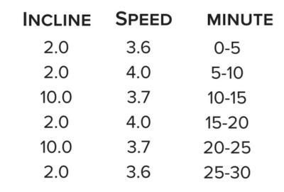 treadmill+series+2+.png