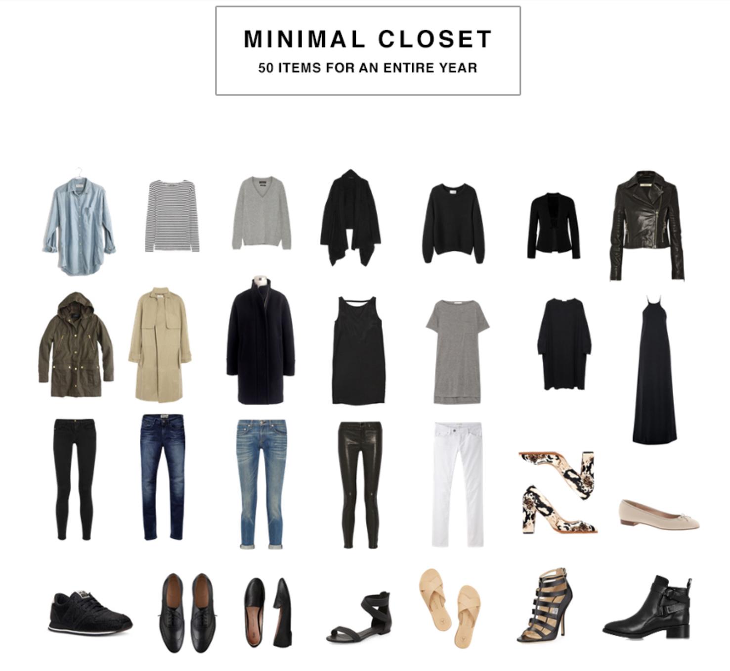 Jessica's 2014 wardrobe.
