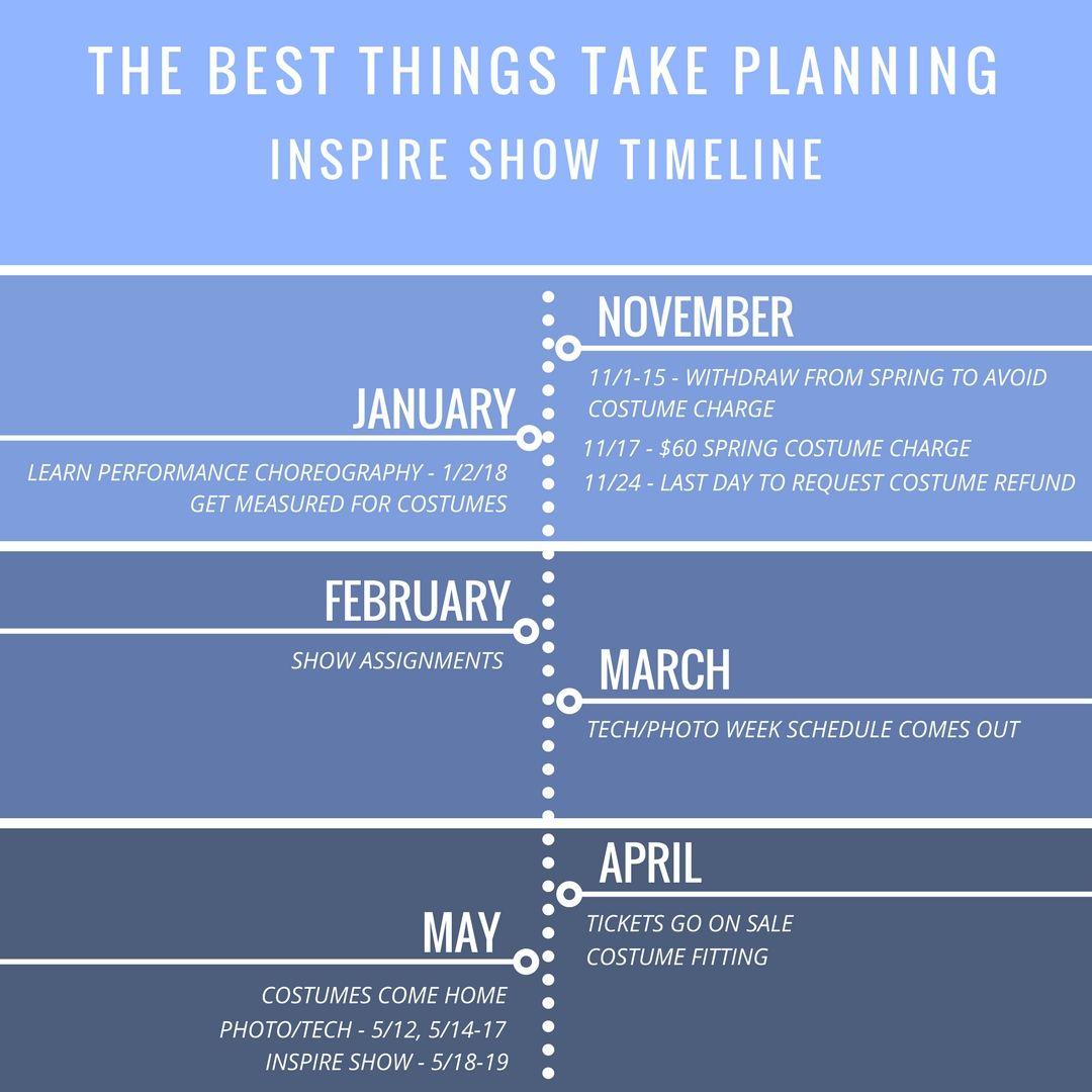 the best things take planning.jpg