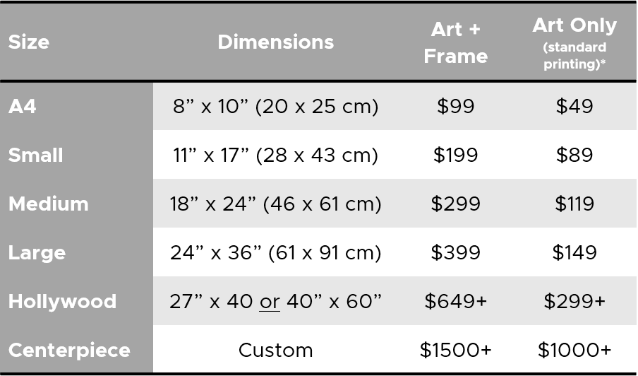 Nudge Art Costs (image).png
