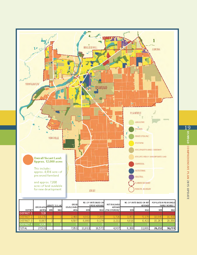 oswego-comp-plan_Page_19.png