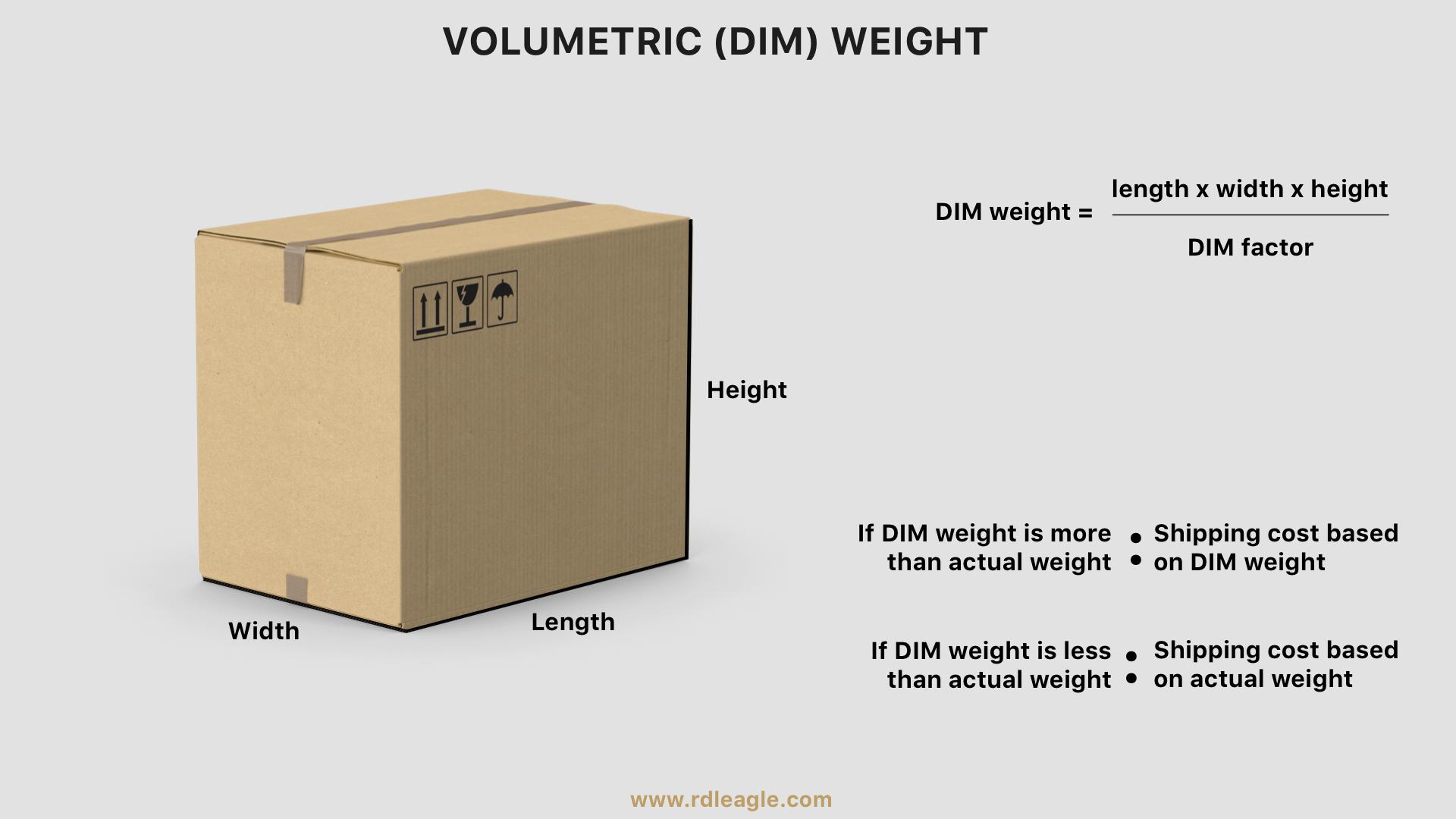 Volumetric weight defined.