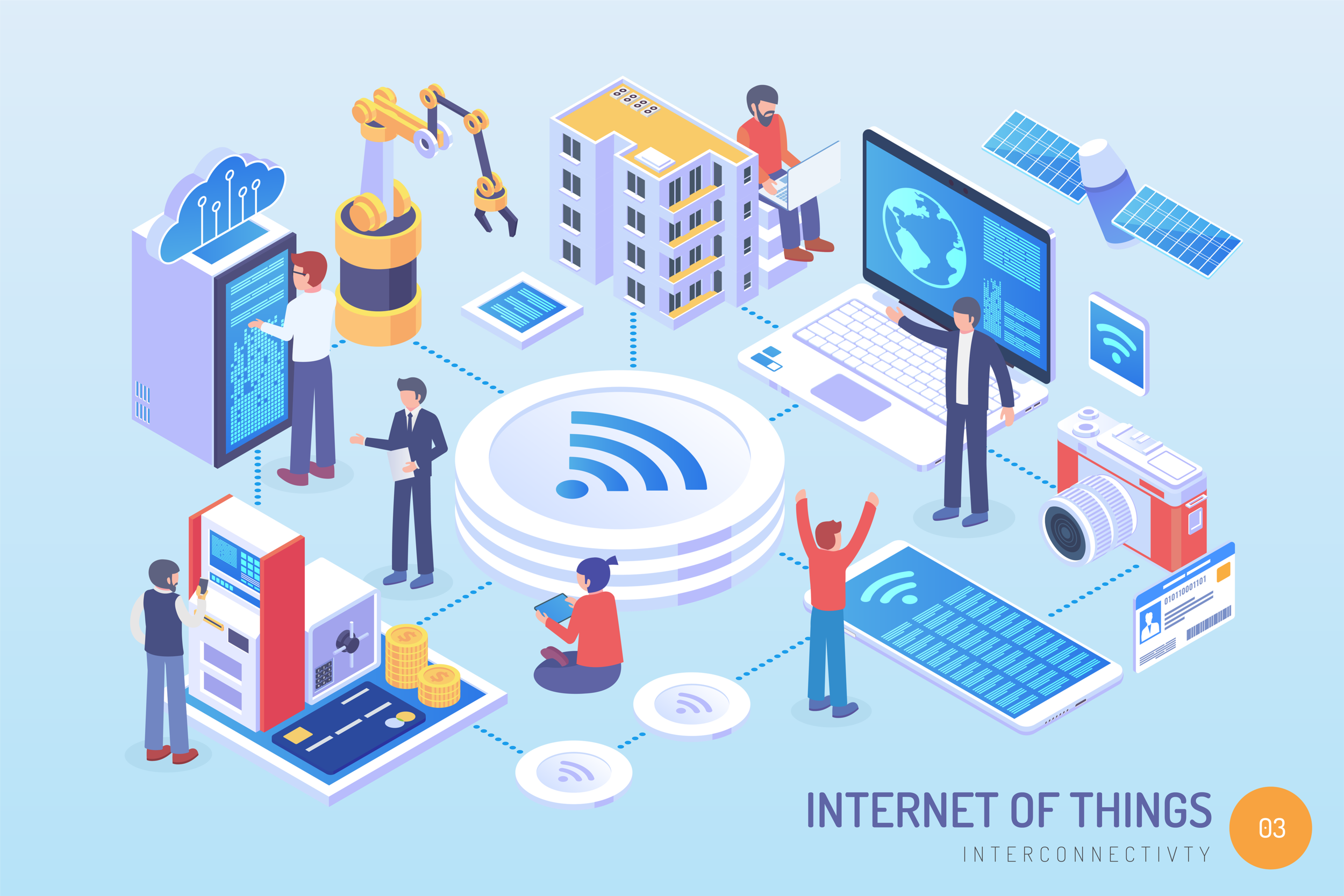 Internet of things involves the interconnectivity of objects and physical devices via the internet.