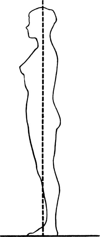 PostureFoundationGarments04fig2.png