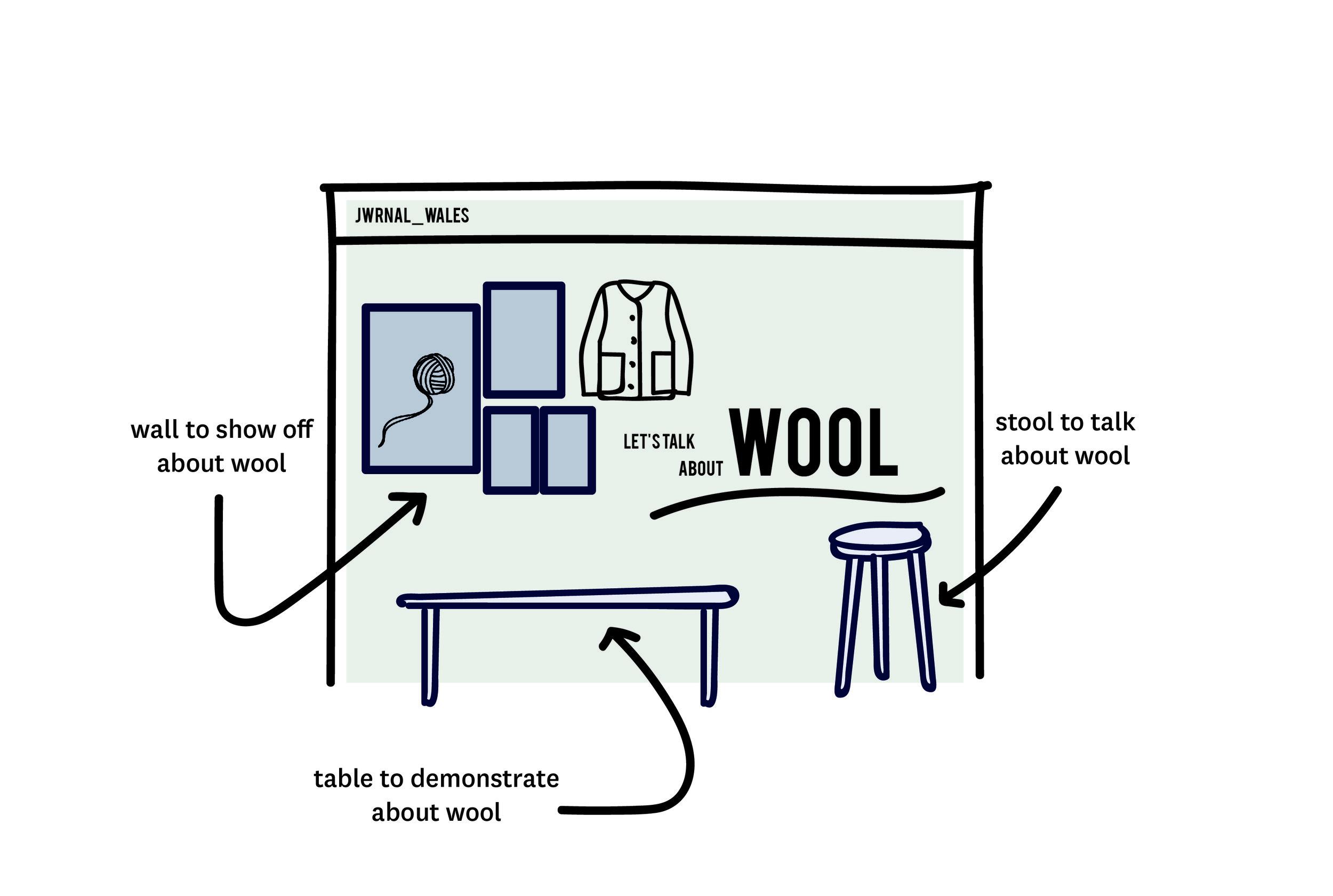 craft festival wool-04.jpg