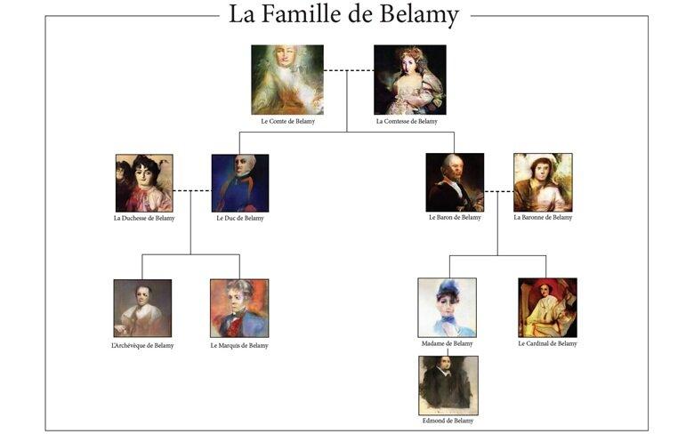 La famille de Belamy-all the portraits in GANs fictitious Belamy family tree