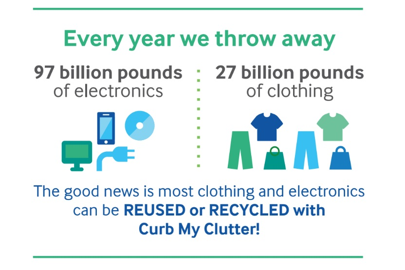 Curb My Clutter Newsletter 2019