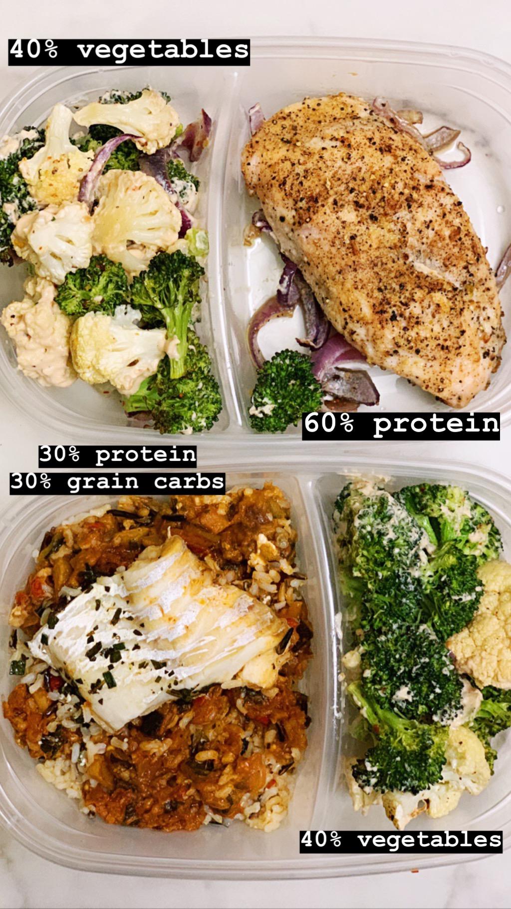 Meal Prep Breakdown
