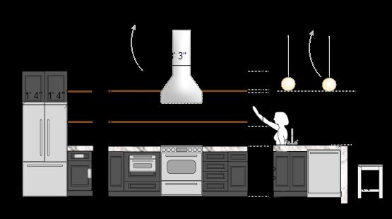 Albie Knows Charming Modern Kitchen Remodel Elevation Plan