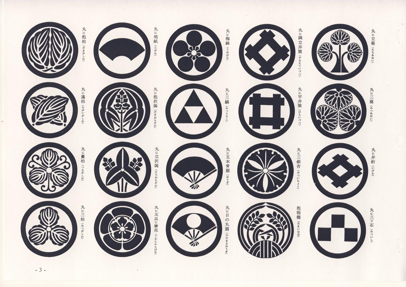 家紋符號考察/ 圖片  來源