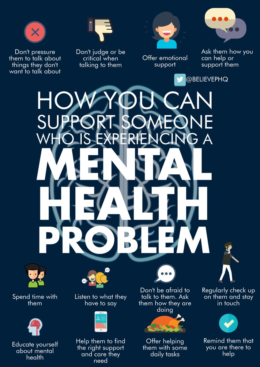 How you can support someone who is experiencing mental health problems