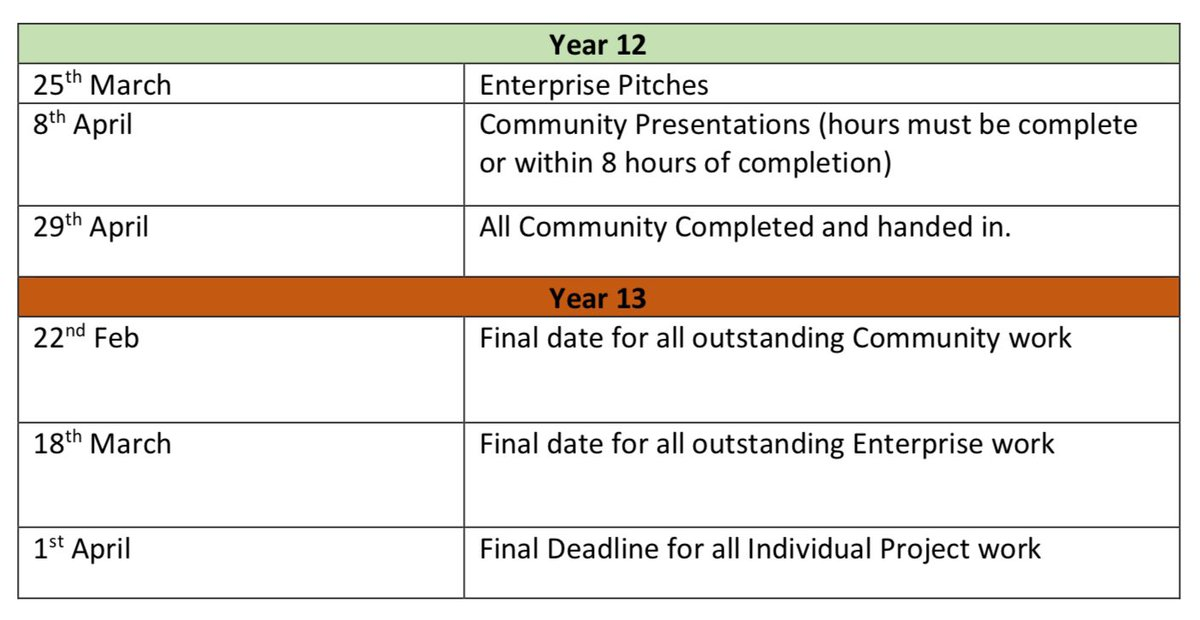 @SixthFormACS Dates for your diaries Year 12 & 13. All deadlines listed below.