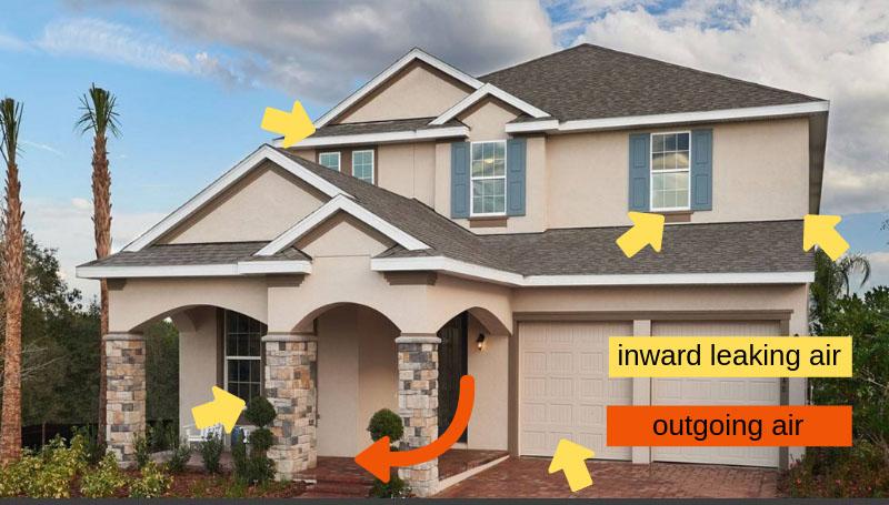 Home blower door test leaking air outgoing air.jpg