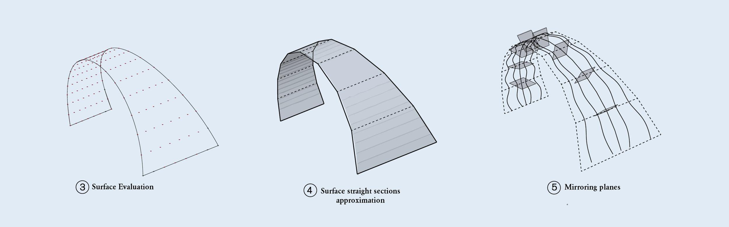 StructuralFolding_Banner02.jpg